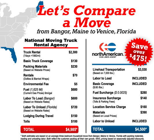 Cost Of Moving >> Why A Professional Mover Central Maine Moving Storage Co